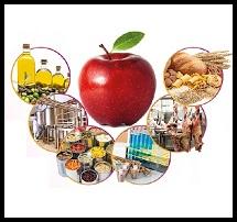 Food industry2
